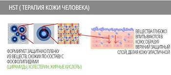 Защита кожи вокруг глаз Фейм Атоми