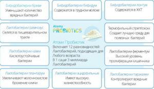 12 пробтотиков атоми